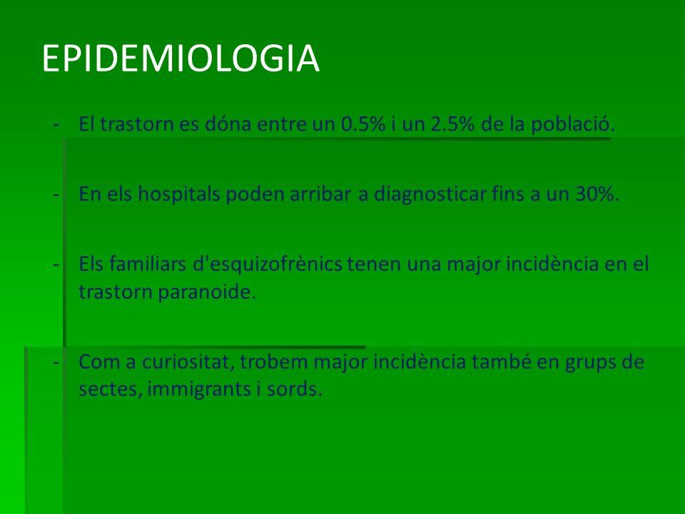 EPIDEMIOLOGIA -El trastorn es dóna entre un 0.5% i un 2.5% de la població. -En els hospitals poden arribar a diagnosticar fins a un 30%. -Els familiar