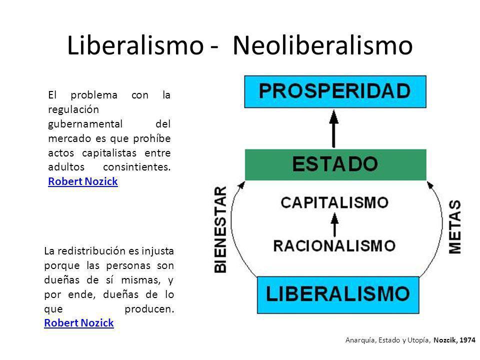 Liberalismo - Neoliberalismo El problema con la regulación gubernamental del mercado es que prohíbe actos capitalistas entre adultos consintientes. Ro