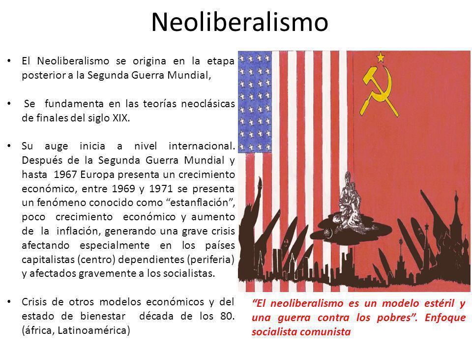El Neoliberalismo se origina en la etapa posterior a la Segunda Guerra Mundial, Se fundamenta en las teorías neoclásicas de finales del siglo XIX. Su