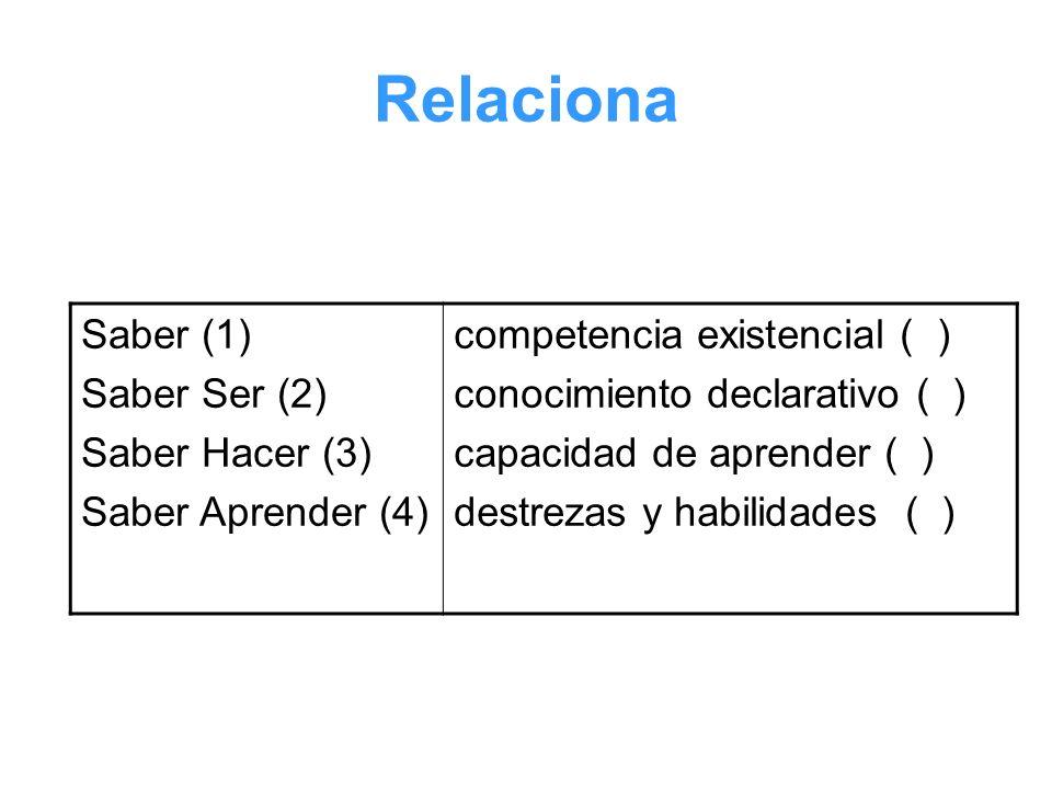 Relaciona Saber (1) Saber Ser (2) Saber Hacer (3) Saber Aprender (4) competencia existencial ( ) conocimiento declarativo ( ) capacidad de aprender (