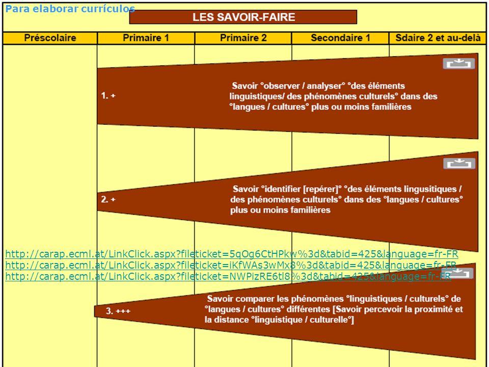 http://carap.ecml.at/LinkClick.aspx?fileticket=5qOg6CtHPkw%3d&tabid=425&language=fr-FR http://carap.ecml.at/LinkClick.aspx?fileticket=iKfWAs3wMx8%3d&t