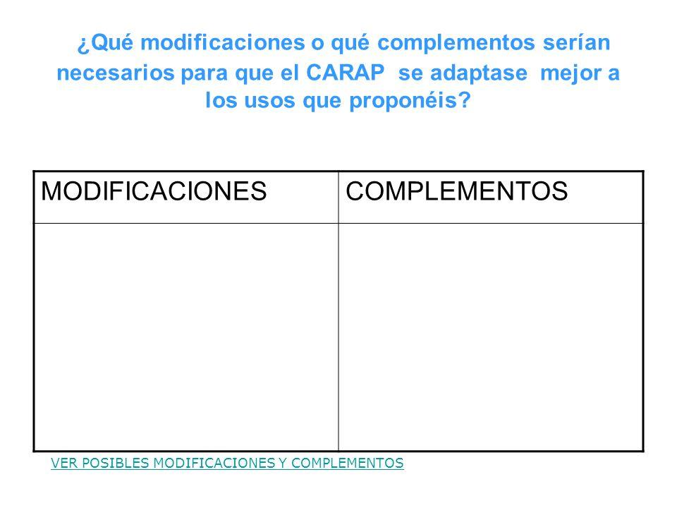 ¿Qué modificaciones o qué complementos serían necesarios para que el CARAP se adaptase mejor a los usos que proponéis? MODIFICACIONESCOMPLEMENTOS VER