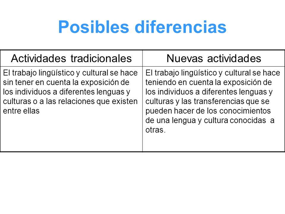 Posibles diferencias Actividades tradicionalesNuevas actividades El trabajo lingüístico y cultural se hace sin tener en cuenta la exposición de los in