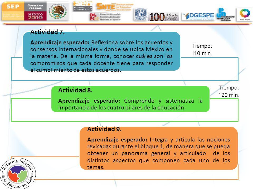 Actividad 7. Aprendizaje esperado: Reflexiona sobre los acuerdos y consensos internacionales y donde se ubica México en la materia. De la misma forma,