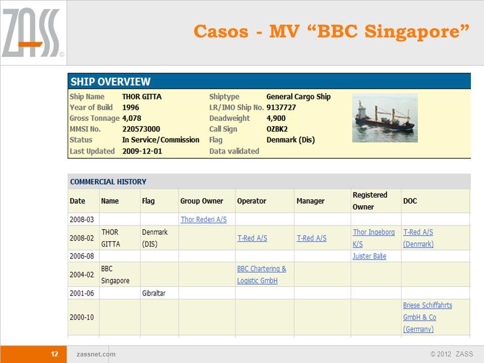 © 2012 ZASS zassnet.com 12 Casos - MV BBC Singapore