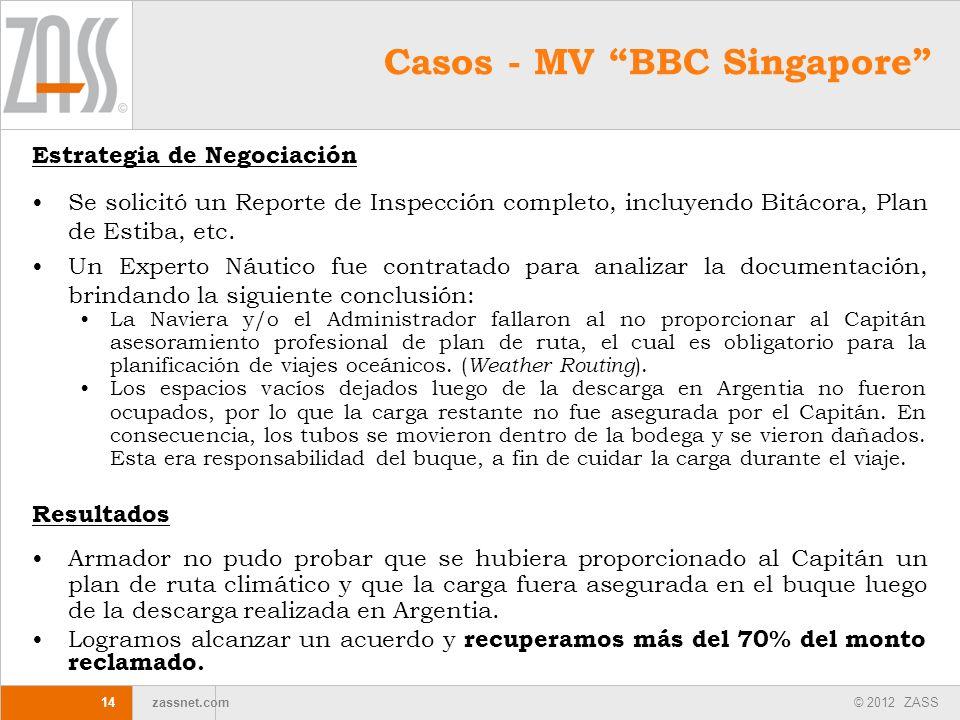 © 2012 ZASS zassnet.com 14 Estrategia de Negociación Se solicitó un Reporte de Inspección completo, incluyendo Bitácora, Plan de Estiba, etc. Un Exper