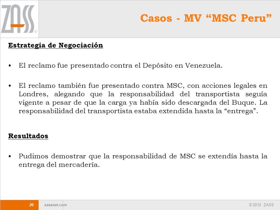 © 2012 ZASS zassnet.com 20 Estrategia de Negociación El reclamo fue presentado contra el Depósito en Venezuela. El reclamo también fue presentado cont