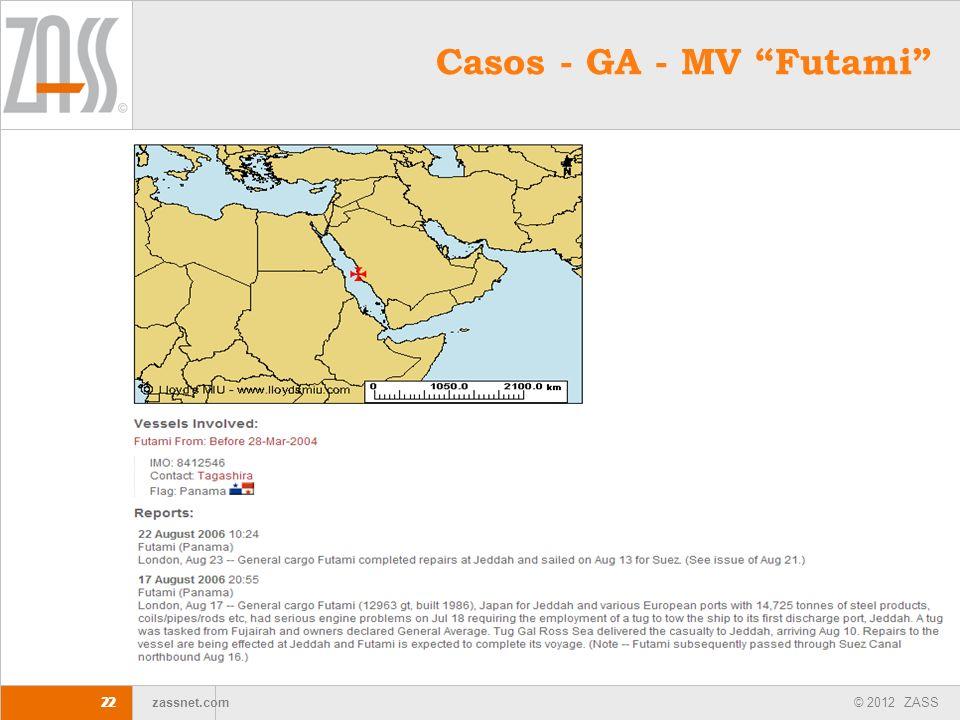 © 2012 ZASS zassnet.com 22 Casos - GA - MV Futami