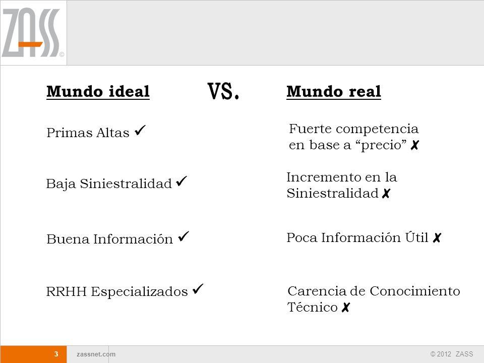 © 2012 ZASS zassnet.com 33 Mundo idealMundo real Primas Altas Incremento en la Siniestralidad Buena Información Carencia de Conocimiento Técnico RRHH