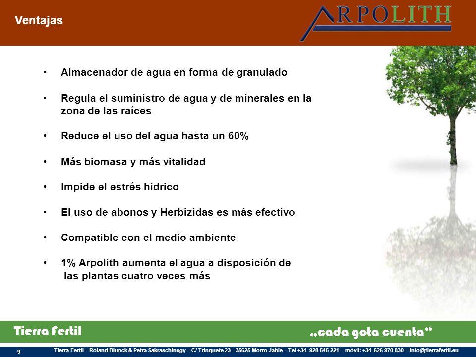 Tierra Fertil – Roland Blunck & Petra Sakraschinsgy – C/ Trinquete 23 – 35625 Morro Jable – Tel +34 928 545 221 – móvil: +34 626 970 830 – info@tierra