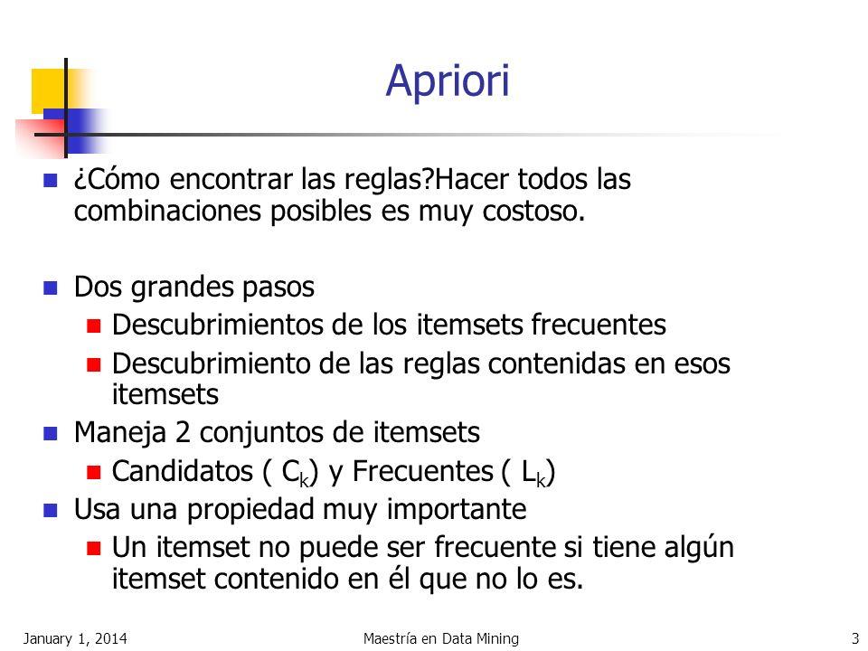 January 1, 2014Maestría en Data Mining 3 Apriori ¿Cómo encontrar las reglas?Hacer todos las combinaciones posibles es muy costoso. Dos grandes pasos D
