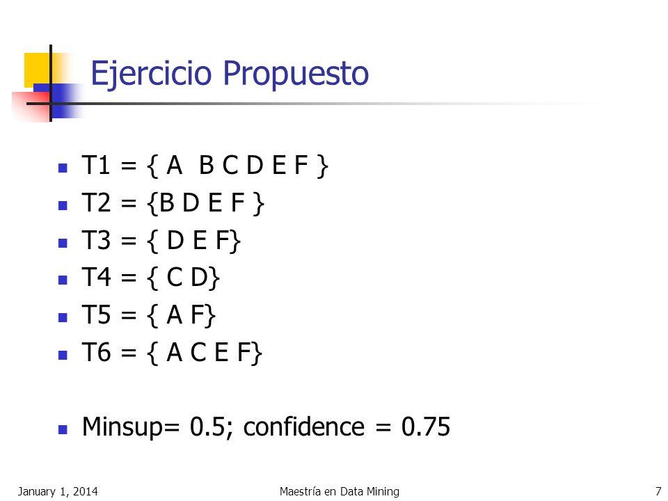 Ejercicio Propuesto T1 = { A B C D E F } T2 = {B D E F } T3 = { D E F} T4 = { C D} T5 = { A F} T6 = { A C E F} Minsup= 0.5; confidence = 0.75 January