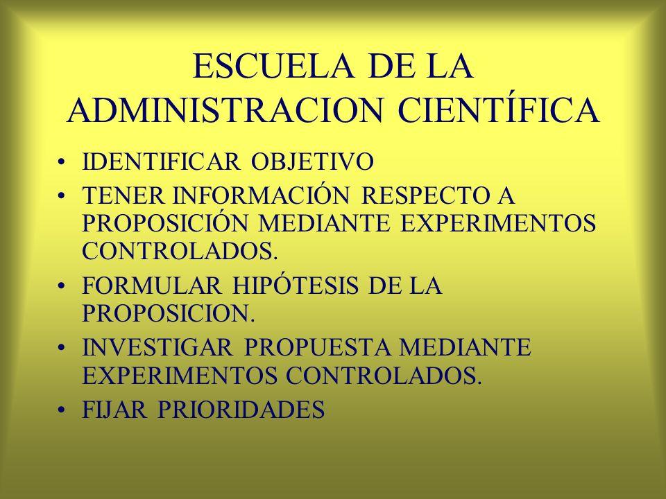 ESCUELA DE LA ADMINISTRACION CIENTÍFICA IDENTIFICAR OBJETIVO TENER INFORMACIÓN RESPECTO A PROPOSICIÓN MEDIANTE EXPERIMENTOS CONTROLADOS. FORMULAR HIPÓ