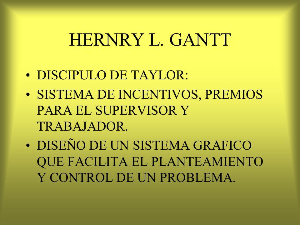 HERNRY L. GANTT DISCIPULO DE TAYLOR: SISTEMA DE INCENTIVOS, PREMIOS PARA EL SUPERVISOR Y TRABAJADOR. DISEÑO DE UN SISTEMA GRAFICO QUE FACILITA EL PLAN