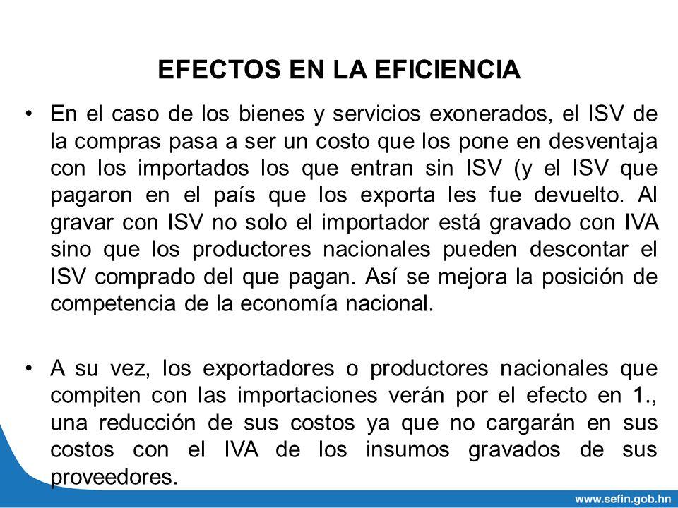 EFECTOS EN LA EFICIENCIA En el caso de los bienes y servicios exonerados, el ISV de la compras pasa a ser un costo que los pone en desventaja con los