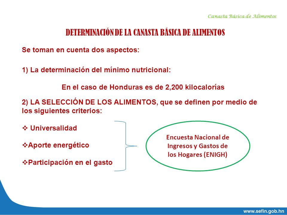 Canasta Básica de Alimentos DETERMINACIÓN DE LA CANASTA BÁSICA DE ALIMENTOS Se toman en cuenta dos aspectos: 1) La determinación del mínimo nutriciona