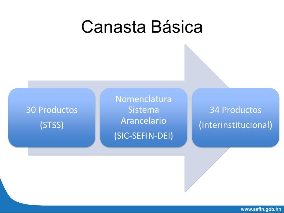 Canasta Básica 30 Productos (STSS) Nomenclatura Sistema Arancelario (SIC-SEFIN-DEI) 34 Productos (Interinstitucional)