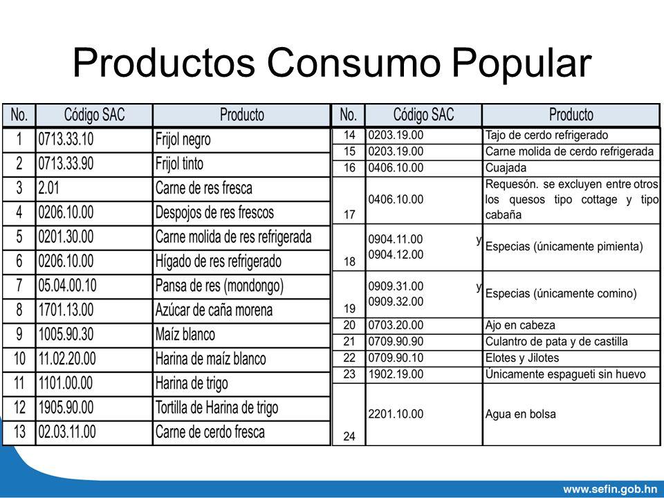 Productos Consumo Popular