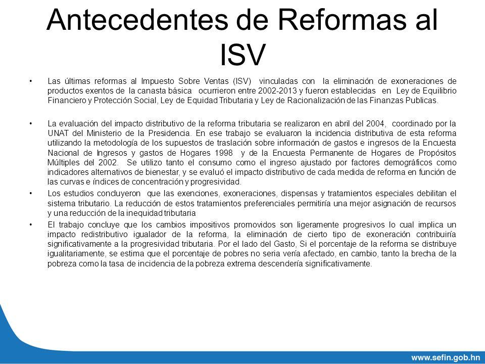 Antecedentes de Reformas al ISV Las últimas reformas al Impuesto Sobre Ventas (ISV) vinculadas con la eliminación de exoneraciones de productos exento