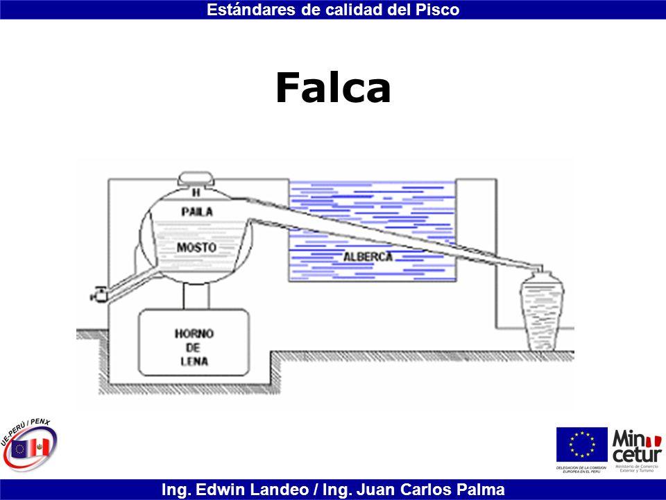 Estándares de calidad del Pisco Ing. Edwin Landeo / Ing. Juan Carlos Palma Falca