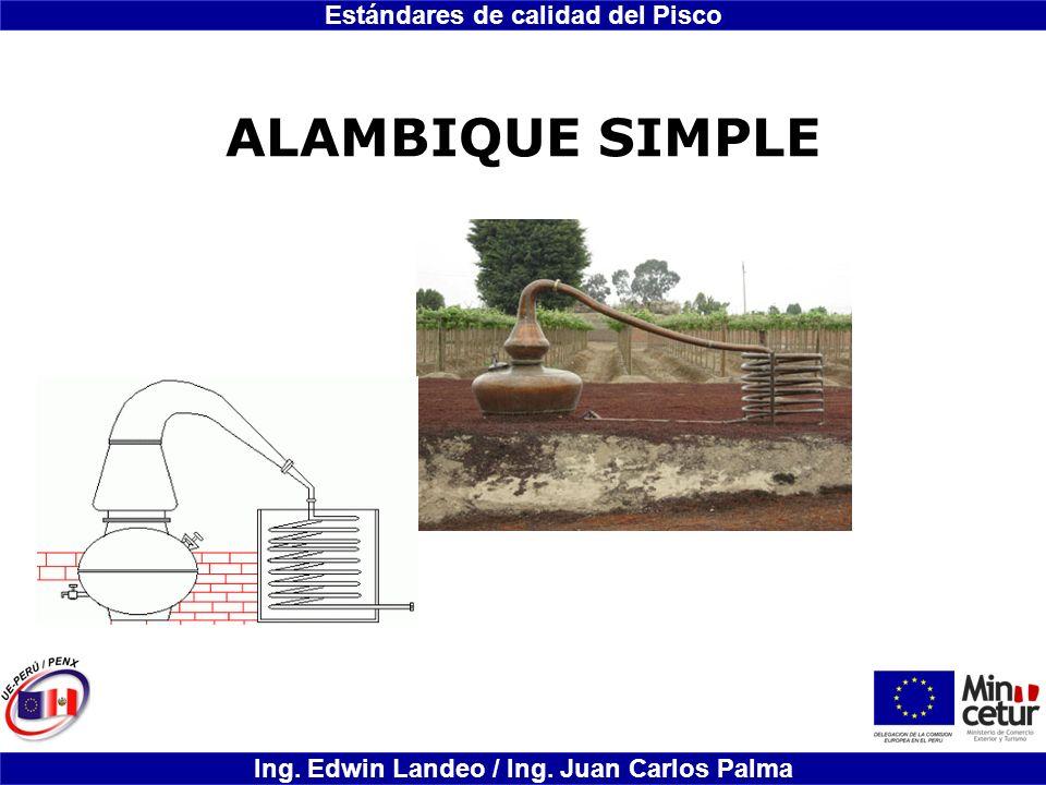 Estándares de calidad del Pisco Ing. Edwin Landeo / Ing. Juan Carlos Palma ALAMBIQUE SIMPLE
