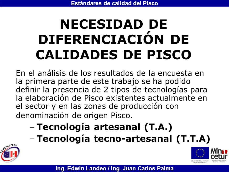 Estándares de calidad del Pisco Ing. Edwin Landeo / Ing. Juan Carlos Palma NECESIDAD DE DIFERENCIACIÓN DE CALIDADES DE PISCO En el análisis de los res