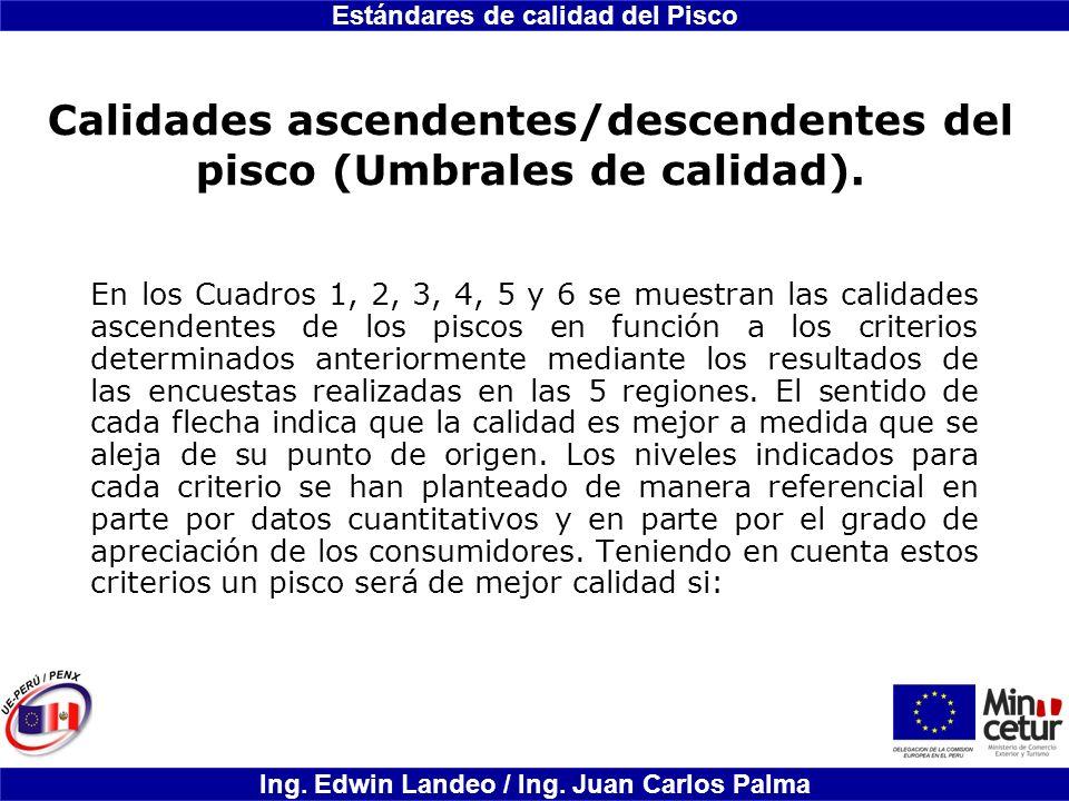 Estándares de calidad del Pisco Ing. Edwin Landeo / Ing. Juan Carlos Palma Calidades ascendentes/descendentes del pisco (Umbrales de calidad). En los