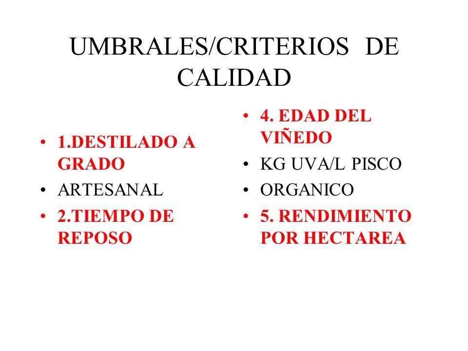 UMBRALES/CRITERIOS DE CALIDAD 1.DESTILADO A GRADO ARTESANAL 2.TIEMPO DE REPOSO 4. EDAD DEL VIÑEDO KG UVA/L PISCO ORGANICO 5. RENDIMIENTO POR HECTAREA