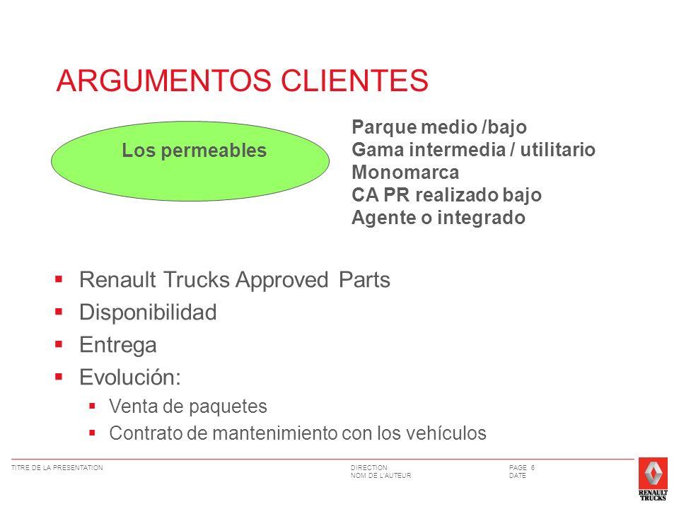 DIRECTION NOM DE LAUTEUR TITRE DE LA PRESENTATIONPAGE 6 DATE ARGUMENTOS CLIENTES Renault Trucks Approved Parts Disponibilidad Entrega Evolución: Venta