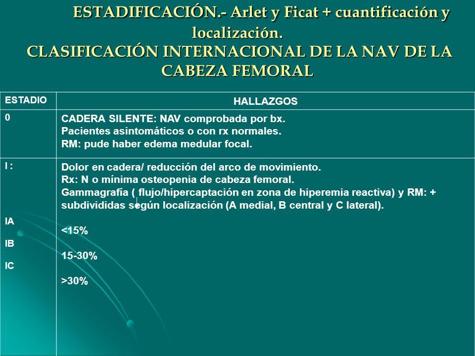 ESTADIFICACIÓN.- Arlet y Ficat + cuantificación y localización. CLASIFICACIÓN INTERNACIONAL DE LA NAV DE LA CABEZA FEMORAL ESTADIO HALLAZGOS 0 CADERA