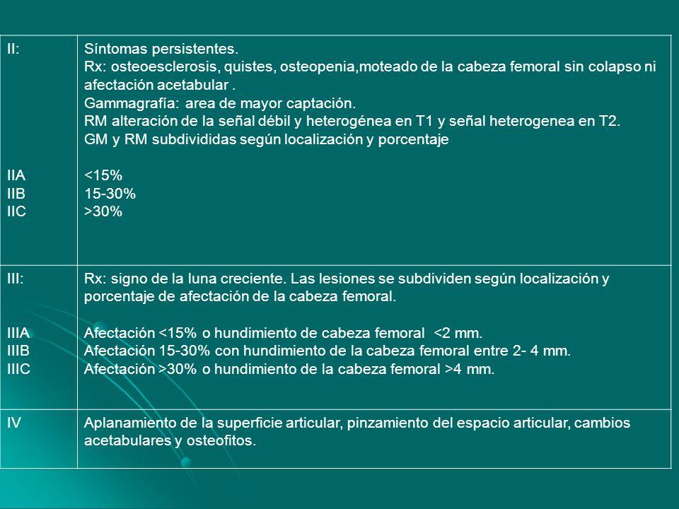 II: IIA IIB IIC Síntomas persistentes. Rx: osteoesclerosis, quistes, osteopenia,moteado de la cabeza femoral sin colapso ni afectación acetabular. Gam