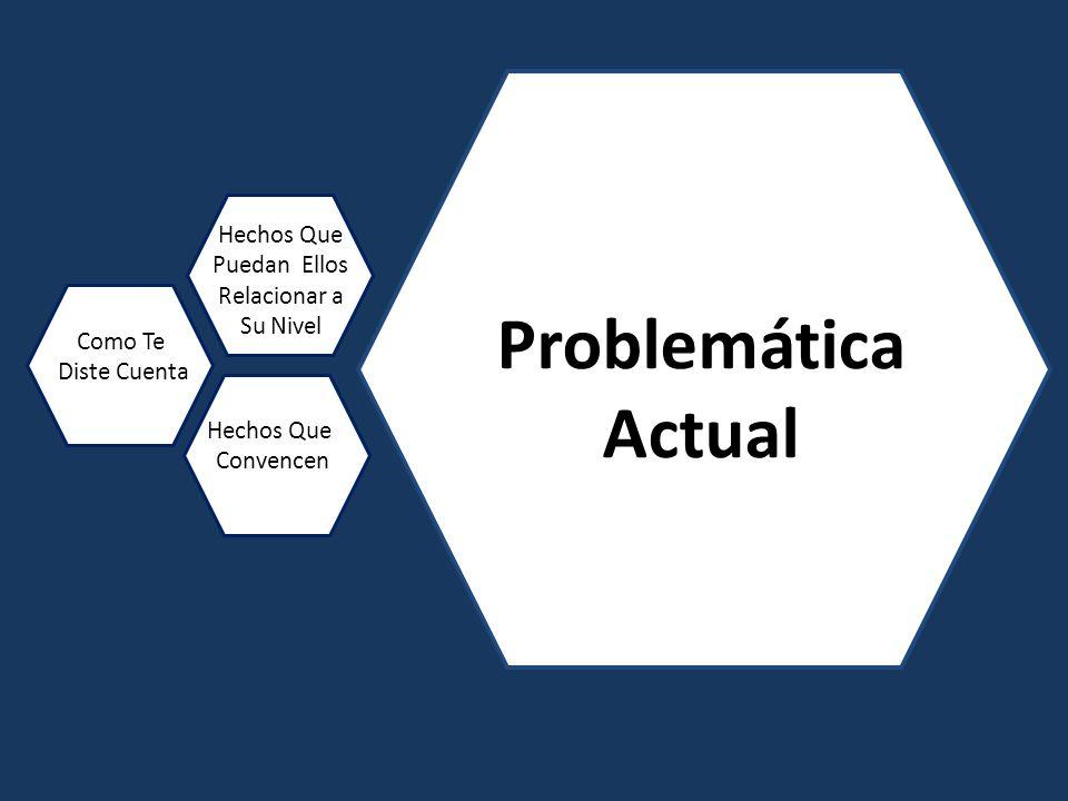 Problemática Actual Hechos Que Puedan Ellos Relacionar a Su Nivel Hechos Que Convencen Como Te Diste Cuenta