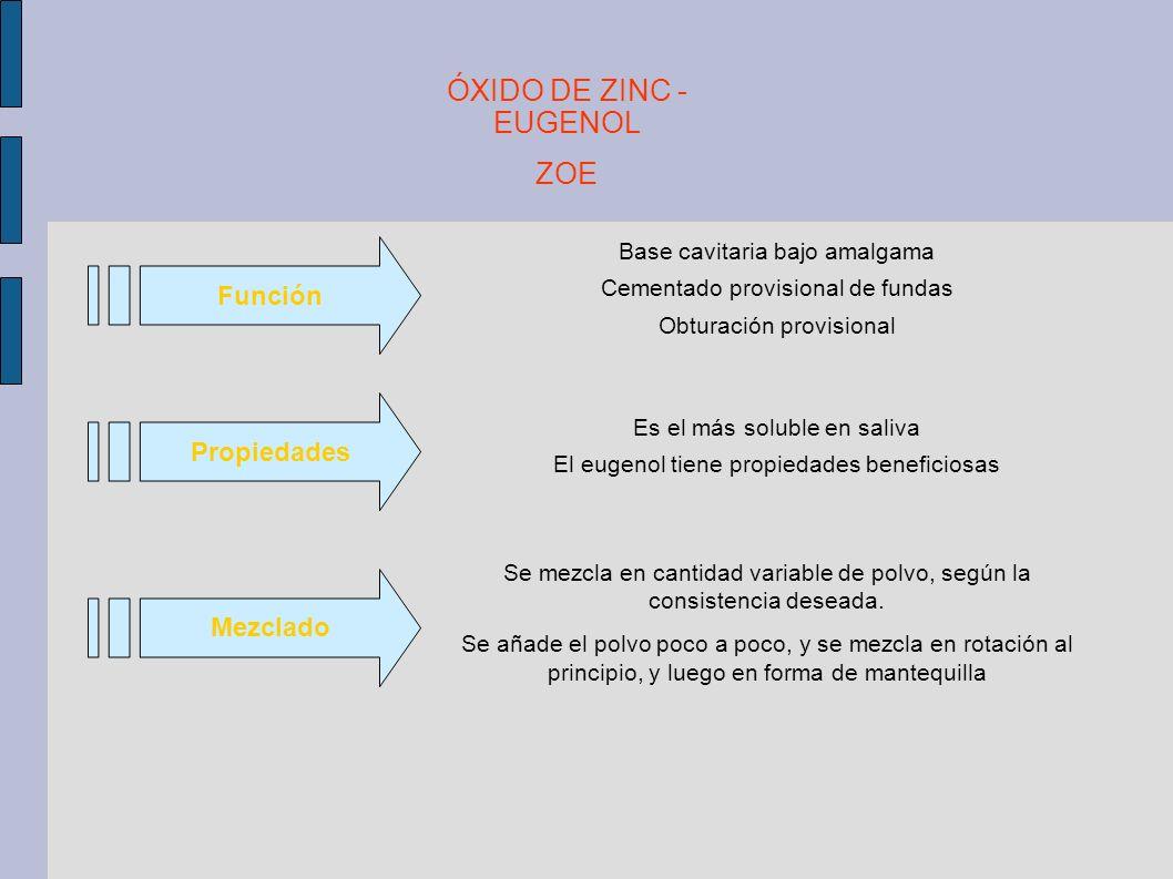 Función Base cavitaria bajo amalgama Cementado provisional de fundas Obturación provisional Propiedades Mezclado Es el más soluble en saliva El eugeno