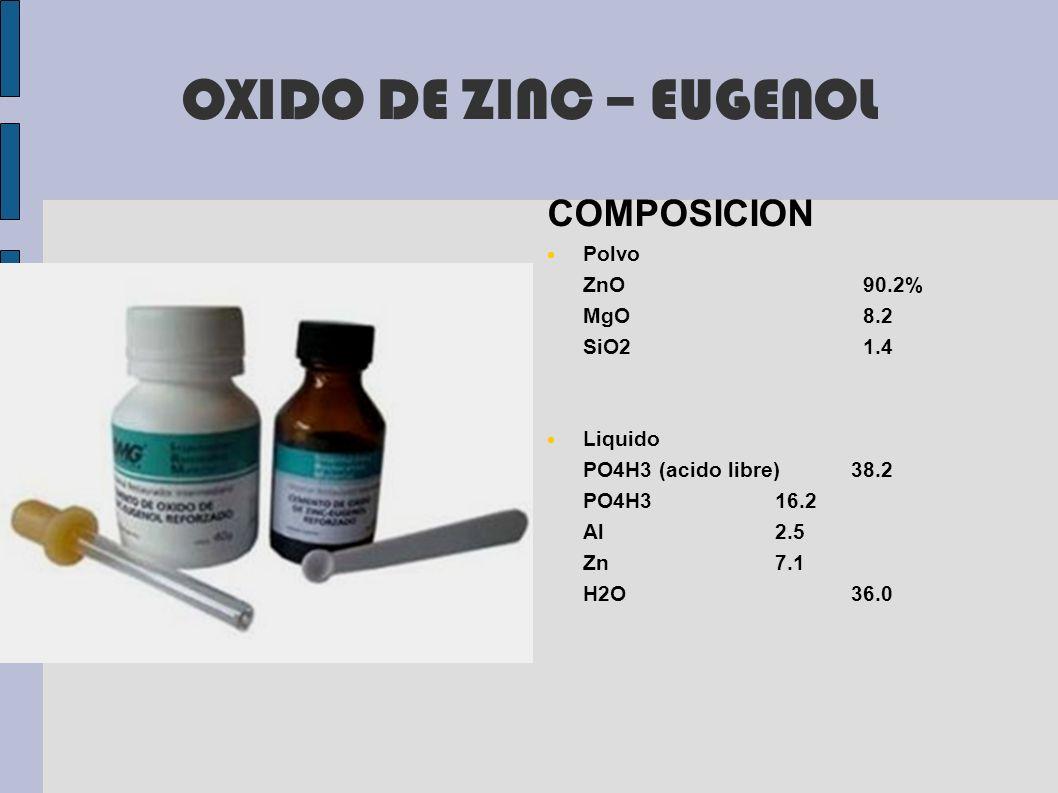 OXIDO DE ZINC – EUGENOL COMPOSICION Polvo ZnO 90.2% MgO 8.2 SiO2 1.4 Liquido PO4H3 (acido libre)38.2 PO4H316.2 Al2.5 Zn7.1 H2O36.0