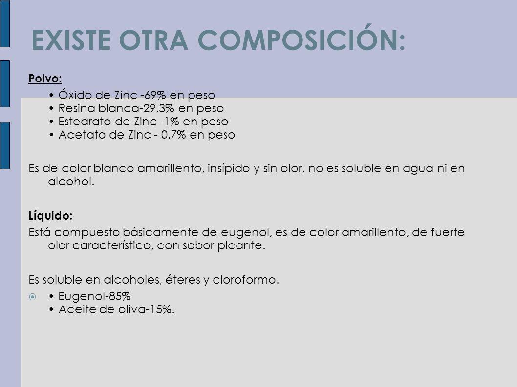EXISTE OTRA COMPOSICIÓN: Polvo: Óxido de Zinc -69% en peso Resina blanca-29,3% en peso Estearato de Zinc -1% en peso Acetato de Zinc - 0.7% en peso Es