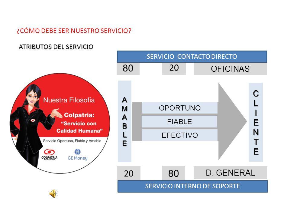 5 TEMAS DE FORMACIÓN SERVICIO CON CALIDAD HUMANA VALOR DEL CLIENTE COMPORTAMIENTOS DE SERVICIO