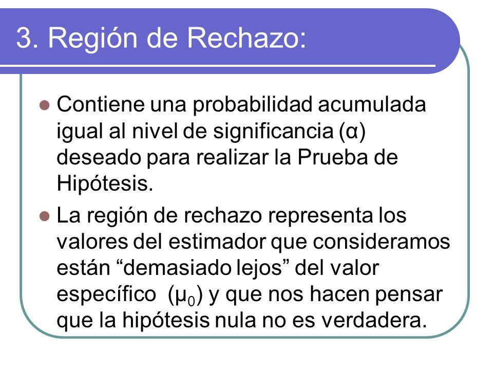 3. Región de Rechazo: Contiene una probabilidad acumulada igual al nivel de significancia (α) deseado para realizar la Prueba de Hipótesis. La región