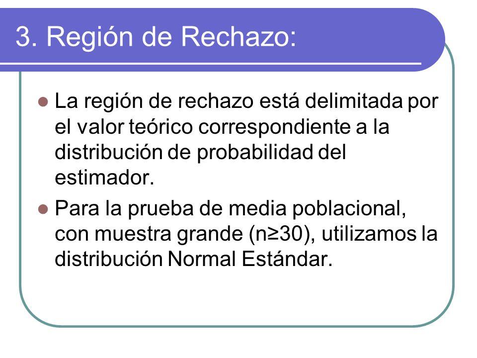 3. Región de Rechazo: La región de rechazo está delimitada por el valor teórico correspondiente a la distribución de probabilidad del estimador. Para