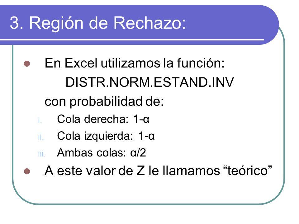 3. Región de Rechazo: En Excel utilizamos la función: DISTR.NORM.ESTAND.INV con probabilidad de: i. Cola derecha: 1-α ii. Cola izquierda: 1-α iii. Amb