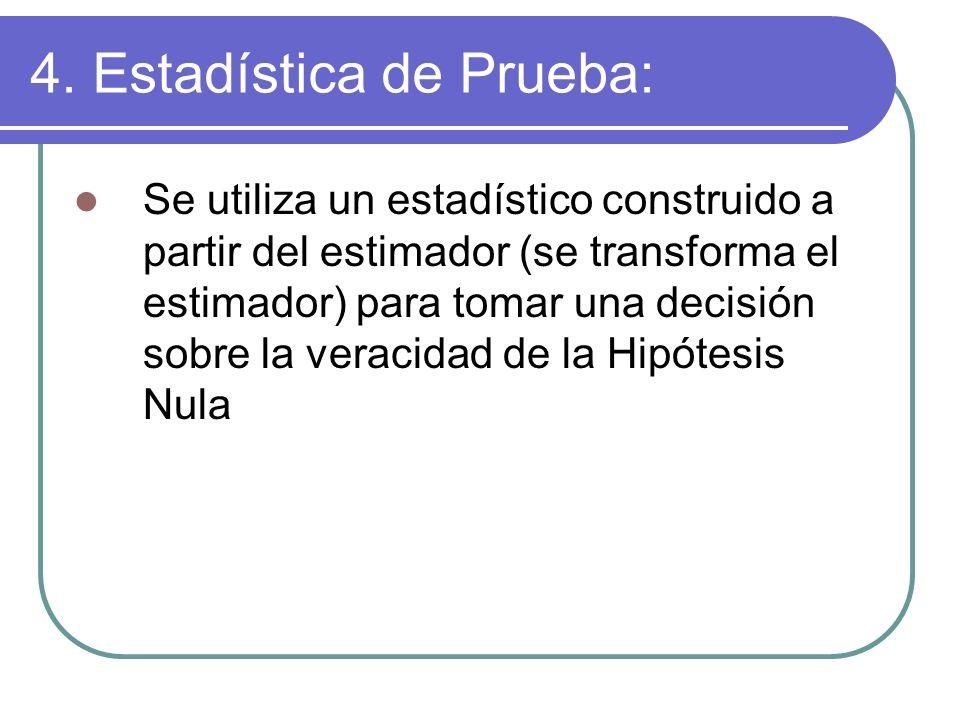 4. Estadística de Prueba: Se utiliza un estadístico construido a partir del estimador (se transforma el estimador) para tomar una decisión sobre la ve