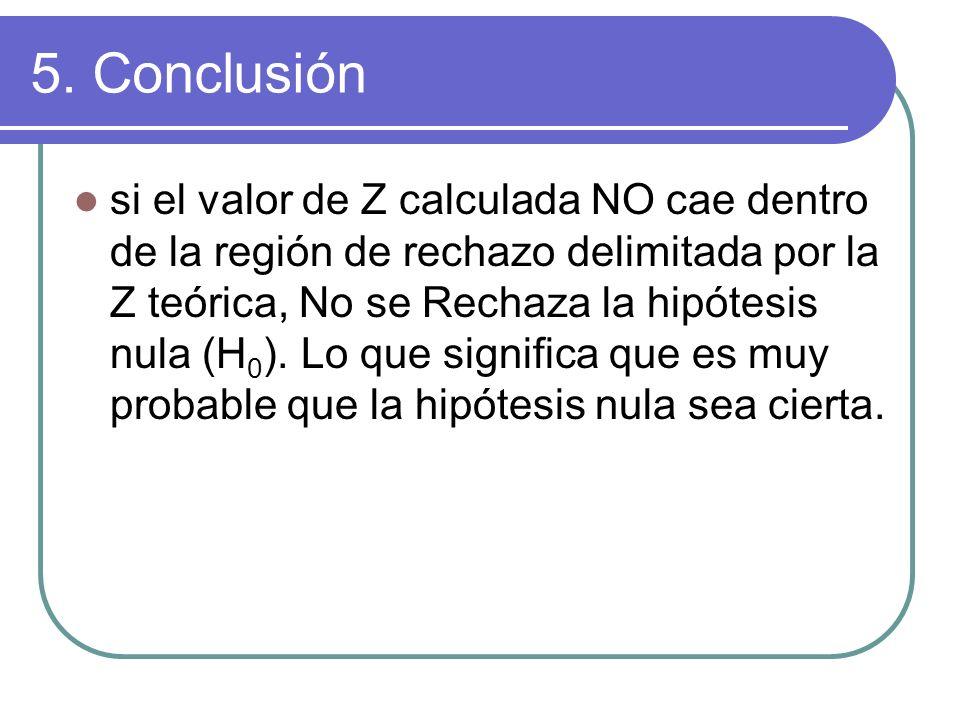 5. Conclusión si el valor de Z calculada NO cae dentro de la región de rechazo delimitada por la Z teórica, No se Rechaza la hipótesis nula (H 0 ). Lo