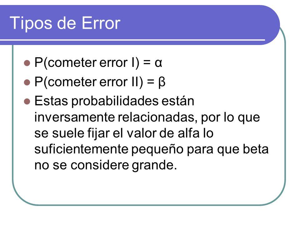 Tipos de Error P(cometer error I) = α P(cometer error II) = β Estas probabilidades están inversamente relacionadas, por lo que se suele fijar el valor