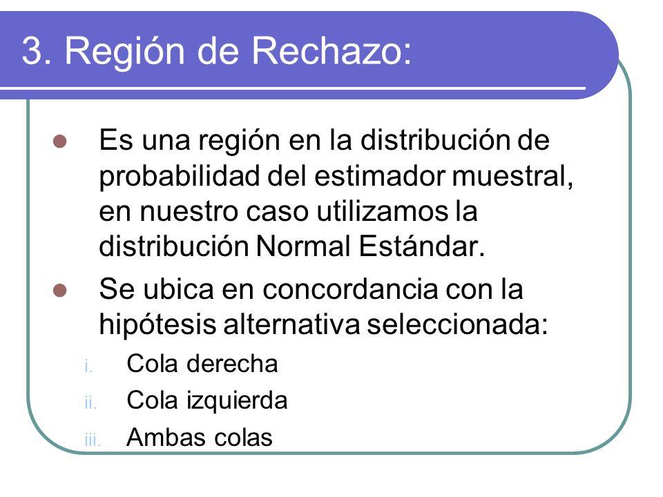 3. Región de Rechazo: Es una región en la distribución de probabilidad del estimador muestral, en nuestro caso utilizamos la distribución Normal Están