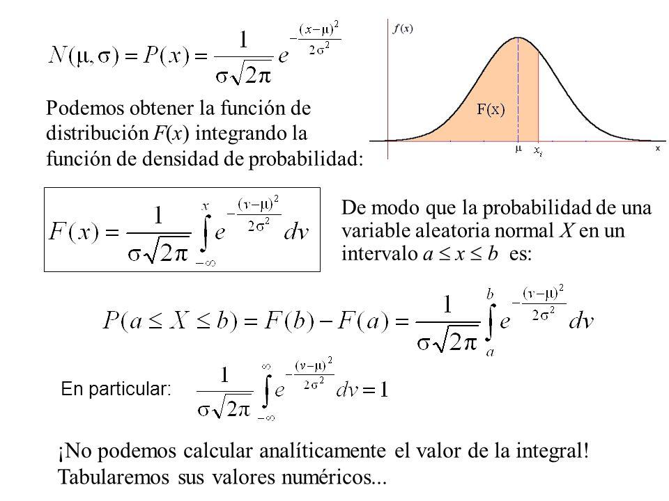 Podemos obtener la función de distribución F(x) integrando la función de densidad de probabilidad: De modo que la probabilidad de una variable aleator