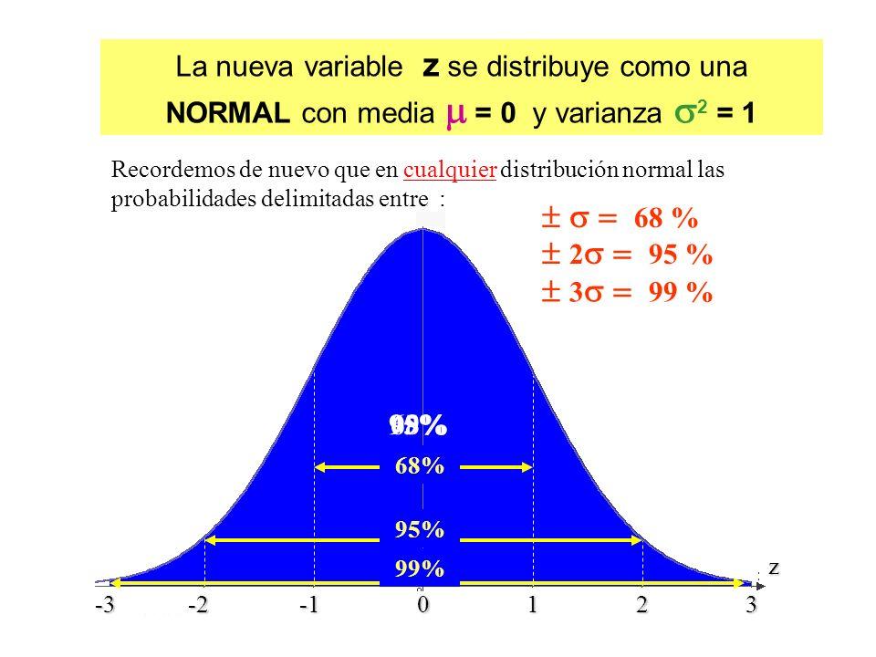 La nueva variable z se distribuye como una NORMAL con media = 0 y varianza 2 = 1 -3 -2 -1 0 1 2 3 z 68%95%99% Recordemos de nuevo que en cualquier dis
