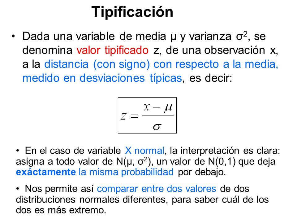 Tipificación Dada una variable de media μ y varianza σ 2, se denomina valor tipificado z, de una observación x, a la distancia (con signo) con respect