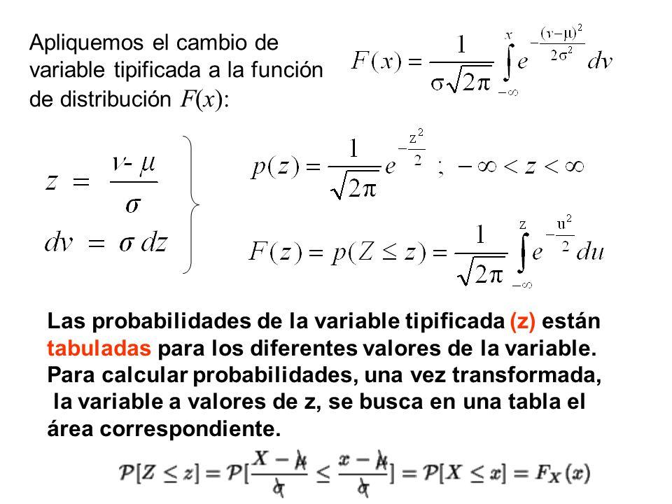 Las probabilidades de la variable tipificada (z) están tabuladas para los diferentes valores de la variable. Para calcular probabilidades, una vez tra