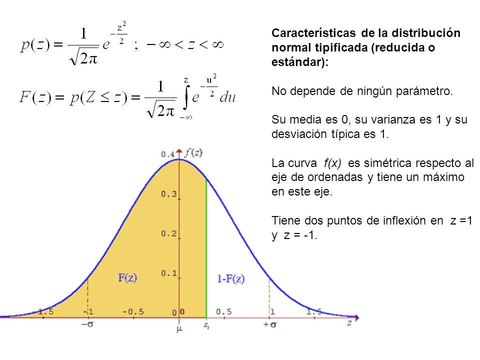 Características de la distribución normal tipificada (reducida o estándar): No depende de ningún parámetro. Su media es 0, su varianza es 1 y su desvi