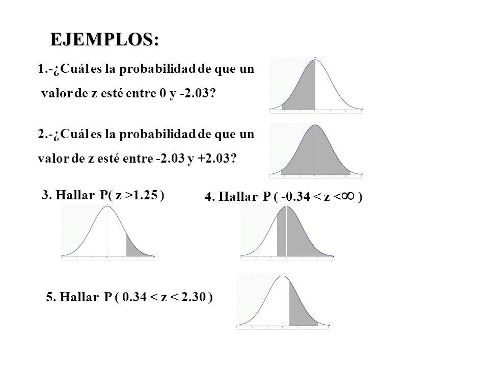 EJEMPLOS: 1.-¿Cuál es la probabilidad de que un valor de z esté entre 0 y -2.03? 2.-¿Cuál es la probabilidad de que un valor de z esté entre -2.03 y +