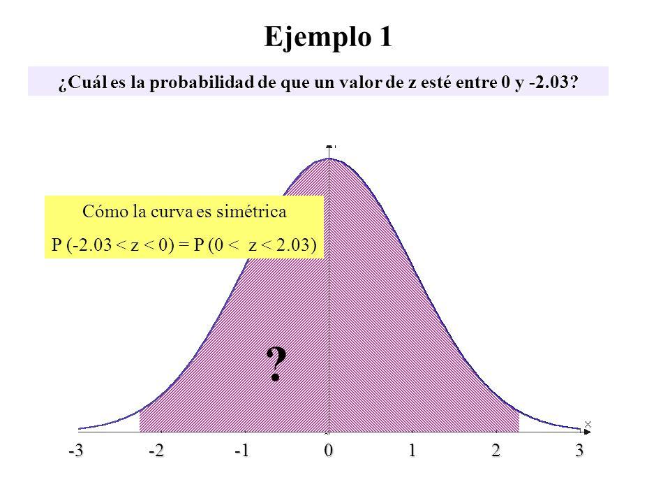 ? Ejemplo 1 ¿Cuál es la probabilidad de que un valor de z esté entre 0 y -2.03? z Cómo la curva es simétrica P (-2.03 < z < 0) = P (0 < z < 2.03) -3 -